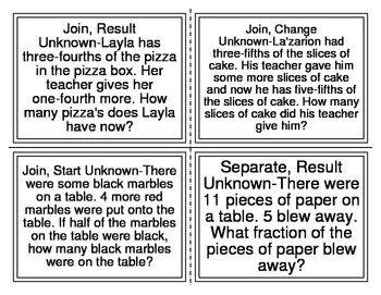 CGI-2nd Grade Fractions Word Problems (Cognitively Guided