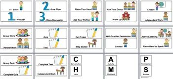 CHAMPS - Pocket Chart Cards