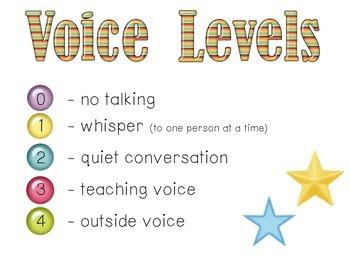 CHAMPs (CC3) Voice Levels