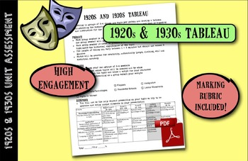 CHC2P CHC2D 1920s & 1930s: Tableau Assessment