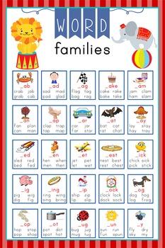 CIRCUS - Classroom Decor: Language Arts, Word Families POS