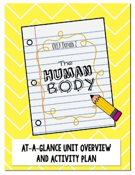 CKLA Human Body, Grade 1, Domain Overview and Activity Plan