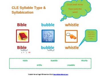 CLE Syllable Type