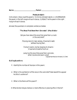 CLOSE READ Poetry Analysis Worksheet- 2PAC and Maya Angelou