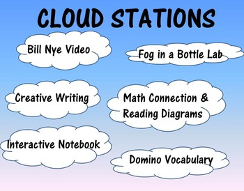 SCIENCE STATIONS - CLOUDS - Cumulus, Cirrus, Stratus - GRE