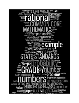 COMMON CORE MATHEMATICS - GRADE 7 - WORDLE POSTER- BLACK W