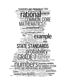 COMMON CORE MATHEMATICS - GRADE 7 - WORDLE POSTER - WHITE
