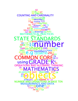 COMMON CORE MATHEMATICS - GRADE K - WORDLE POSTER - WHITE