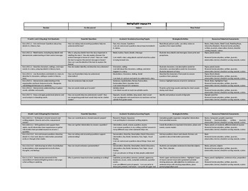 COMMON CORE STATE STANDARDS ELA CURRICULUM MAP FOR FIRST GRADE