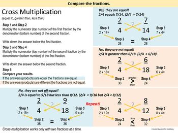 COMPARING FRACTIONS w/ CROSS MULTIPLICATION: Handout & Wri