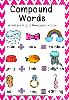 COMPOUND WORDS POSTERS(FREE- FEEDBACK CHALLENGE)