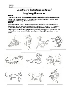 CONSTRUCT A DICHOTOMOUS KEY OF WEIRD WACKY CREATURES! (Gra
