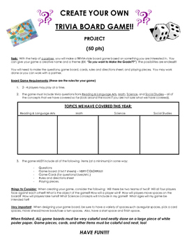 CREATE A TRIVIA GAME Project!!