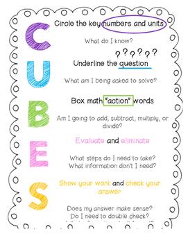 CUBES Math Check Poster