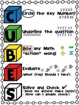 CUBES Math Word Problem Strategy poster