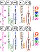 CUBES Math strategy mini anchor chart