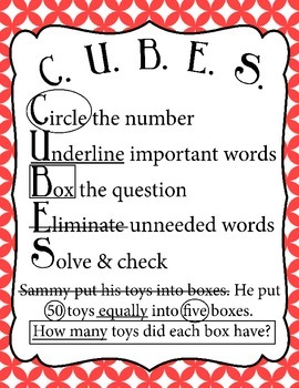 CUBES Poster or Handouts {Step-by-step in solving word problems}