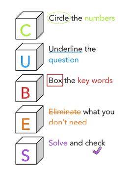 CUBES Problem Solving Strategy
