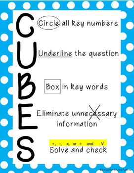 CUBES Strategy Poster for Math Problem Solving