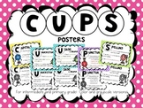 CUPS Editing Posters and Student Job Descriptions- for pri
