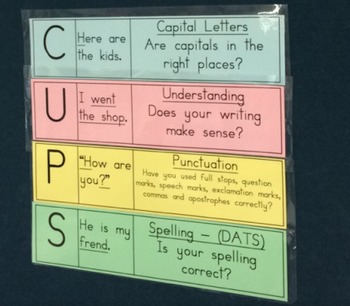 CUPS Writing Guide!