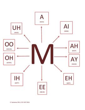 CV wheel for /m/