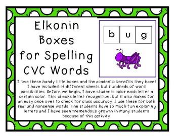 Elkonin Boxes for Spelling CVC Words