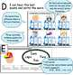 CVC Independent Work: Short a Word Families, Pre & Primer