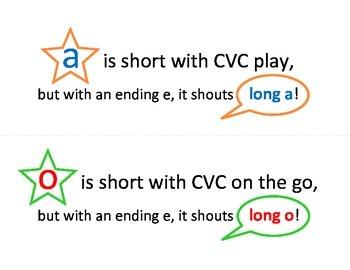 CVC Silent E Phonics Rule Poem (consonant vowel consonant)