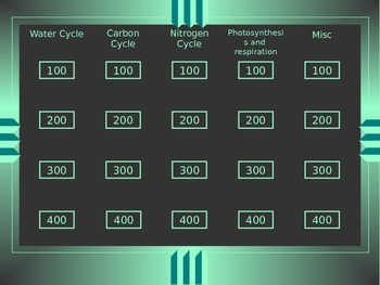 CYCLES IN NATURE JEOPARDY GAME
