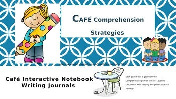 Cafe' Comprehension Strategies Interactive Notebook Foldab