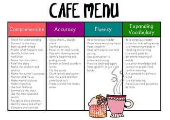 Cafe Reading Resource Pack