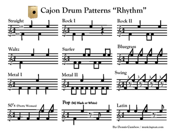 Cajon Drum Patterns lesson
