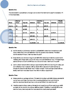 Calculating Income, Salary, Overtime and Commission Worksheet