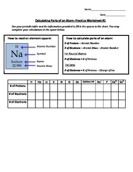 Calculating Parts of an Atom Practice Worksheet #1