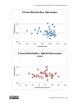 Calculating Student Improvement and Teacher Effectiveness