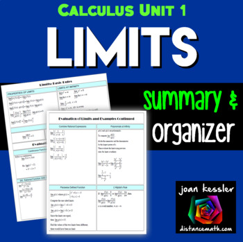 Calculus  Limits Cheat Sheet Study Guide with Examples