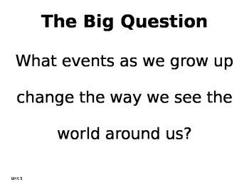 California Treasures Gr 4 Unit 1 Big Question, Theme Conne
