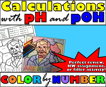 Calculations with pH and pOH - Color By Number