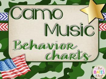 Camo Music Decor - Behavior Chart