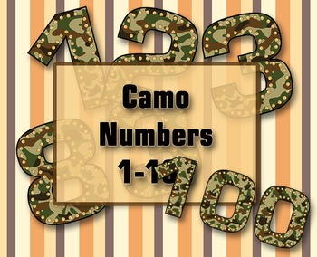 "Camo Numbers Clip Art /  100 pcs - 3.5"" High, Vector PDF and PNGs"