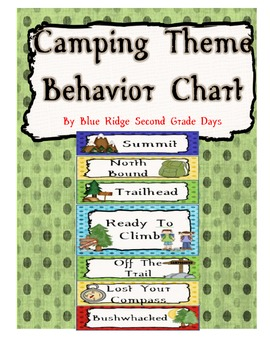 Camping Behavior Chart