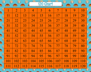 Camping Smores Themed 120 Chart