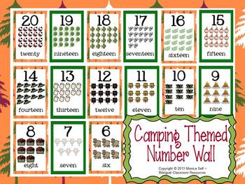 Camping Themed Number Wall