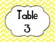 Can You Zig It? Table Signs {FREE}