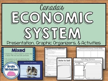 Canada's Economy - Interactive Notes and Activities (SS6E1)