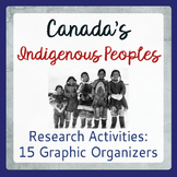 Canada's Native Peoples: 15 Graphic Organizers Traditional Ways