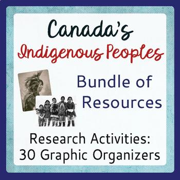 Canada's Native Peoples Graphic Organizers Activities Bund