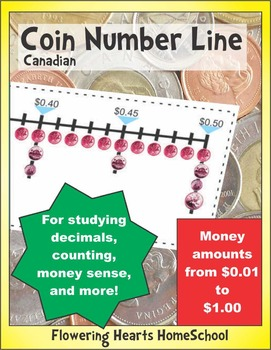 Canadian Coin Number Line