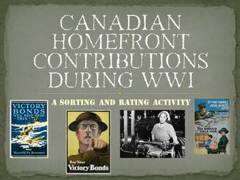 Canadian Homefront Actions during WWI: A Sorting and Ratin